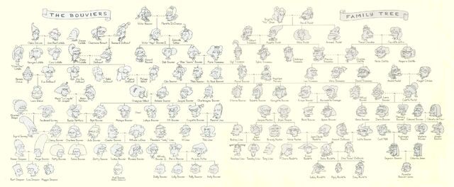 The Bouvier Family Tree