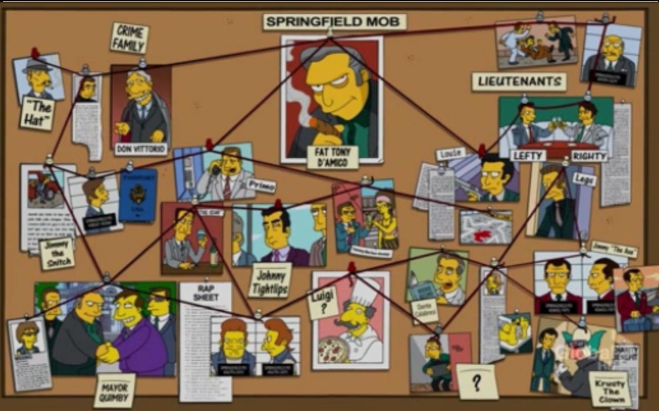 Springfield mafia simpsons wiki fandom powered by wikia springfield mafia thecheapjerseys Gallery