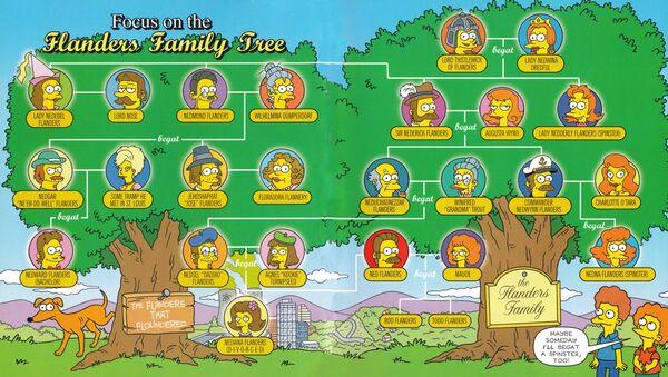 Drzewo rodziny Flandersów