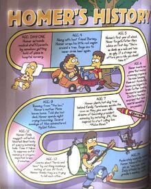 HomersHistory1