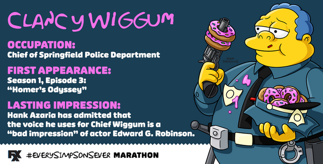 File:Chief Wiggum-Every Simpsons Ever.png