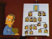Bart the Murderer 75