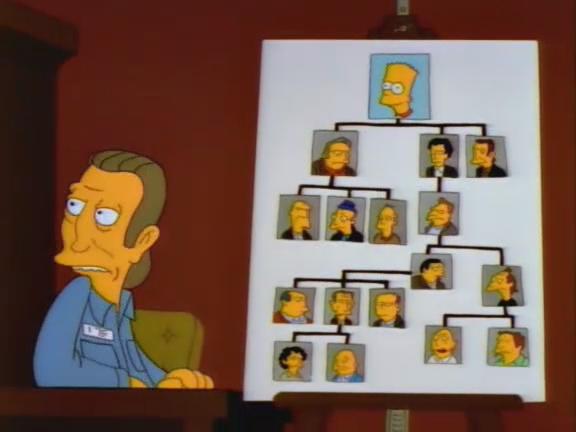 File:Bart the Murderer 75.JPG
