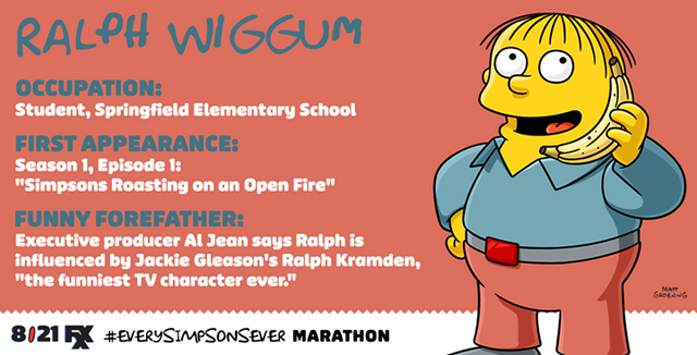 File:Ralph-Every Simpsons Ever.png