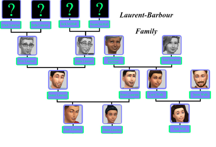LaurentFamilyTreeS4