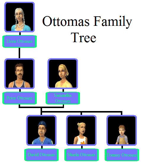 Ottomas Family Tree
