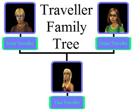 Traveller Family Tree