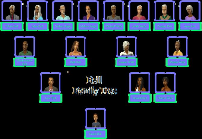 Bell Family Tree