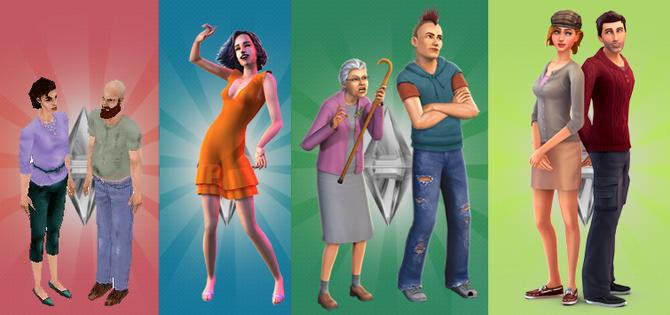 Sims evolutie