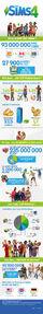 Aster09/Le jeu Les Sims 4 fête son premier anniversaire !