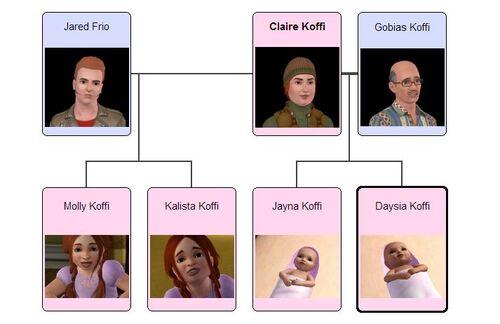 Koffi family tree 1