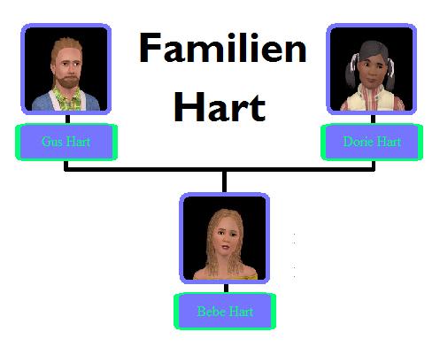 Familietre-Hart