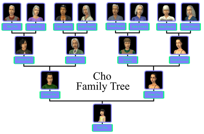 Cho Family Tree