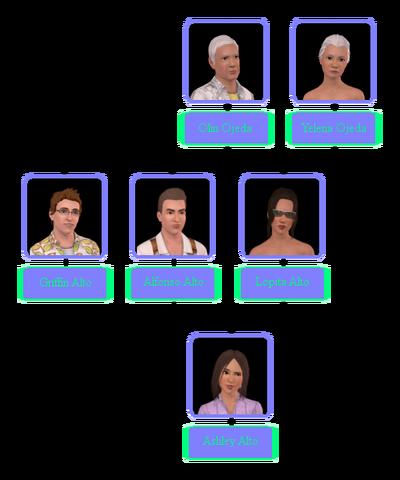 Alto Family Tree 2