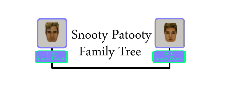 Snooty Patooty Family Tree