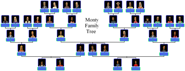 File:Monty Family Tree.png