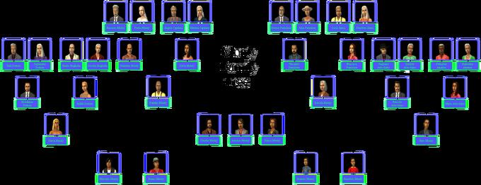 Monty Family Tree