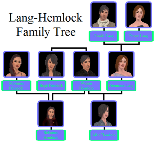 File:Lang-Hemlock Family Tree.png