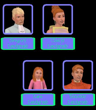 Landgraab Family Tree (Oasis Landing)