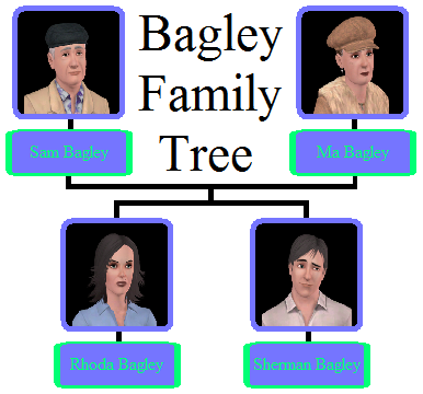 File:Bagley Family Tree.png
