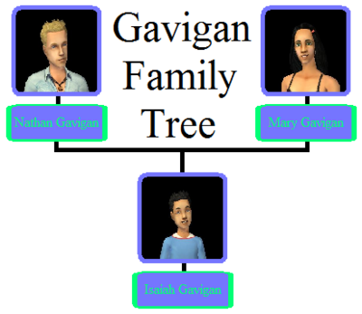 Gavigan Family Tree