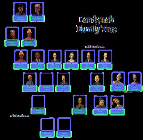 File:Possible Landgraab Family Tree.png