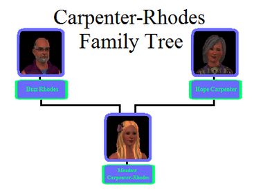 Carpenter-Rhodes Family Tree