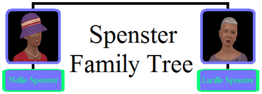 Spenster Family Tree