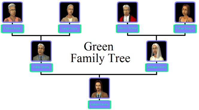 Green Family Tree