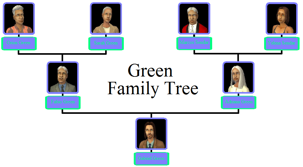 Green Family Tree png. Image   Green Family Tree png   The Sims Wiki   FANDOM powered by