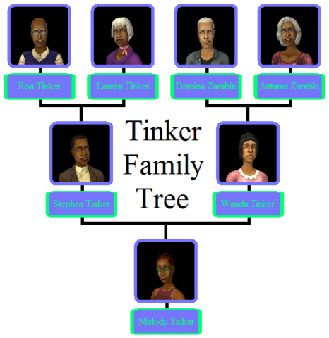 File:Tinker Family Tree.png