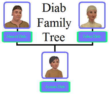 Diab Family Tree