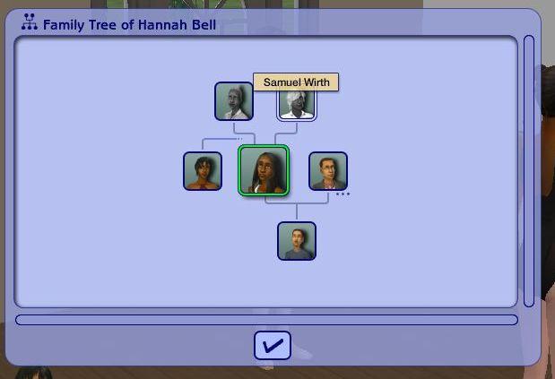 File:No Bell ancestors.jpg