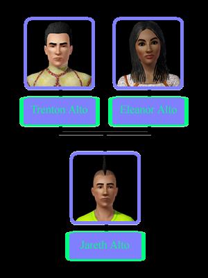 Alto Family Tree 3