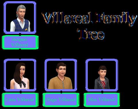 Villareal Family Tree