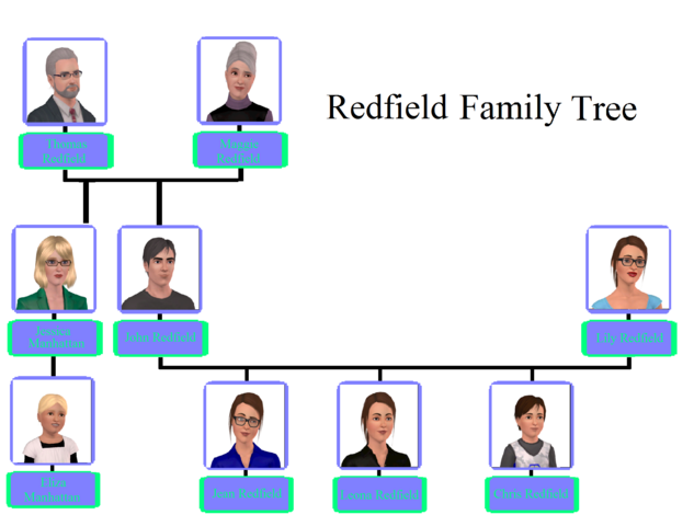 File:Redfield family tree.png