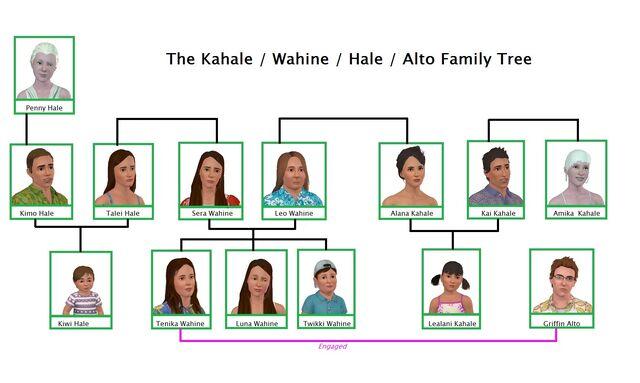 File:Kahalefamily.jpg