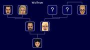Семья Вольфрам