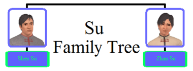 Su Family Tree (Shang Simla)