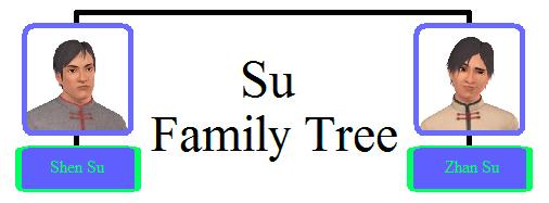 File:Su Family Tree (Shang Simla).png