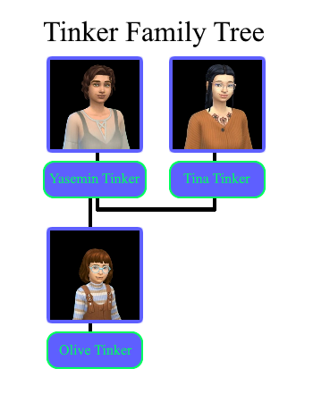 Tinker family tree (Evergreen Harbor)