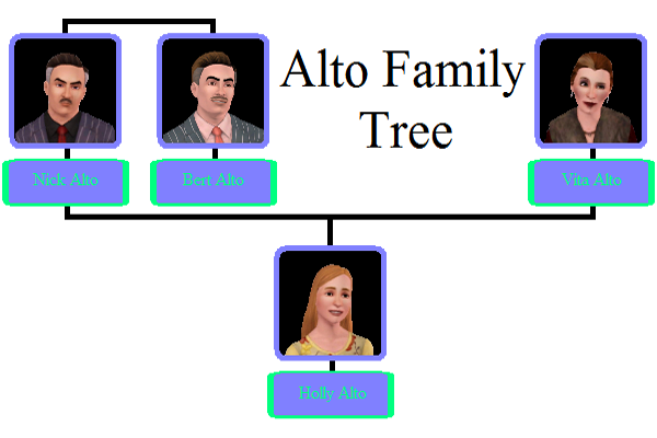 File:Alto Family Tree.png