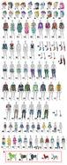 Créez un kit Les Sims 4 - Style de vêtement