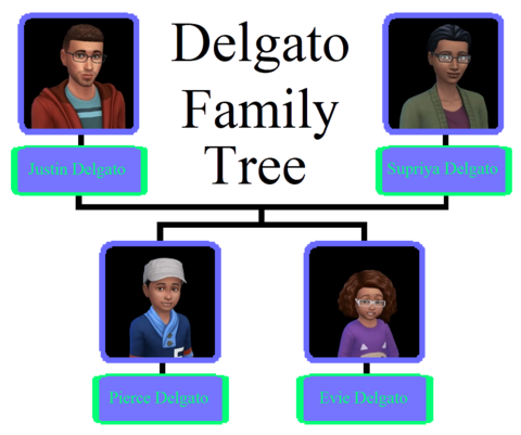 Delgato family tree