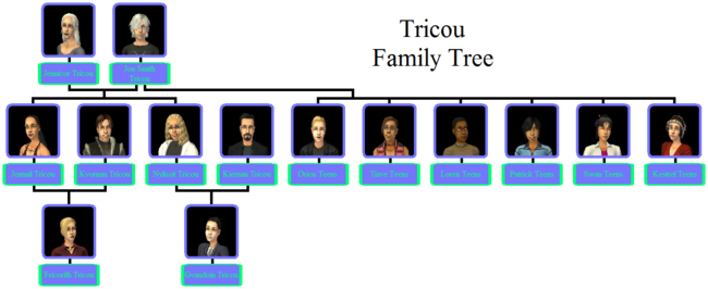 Tricou Family Tree