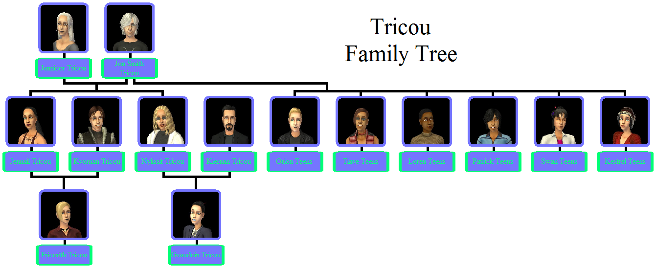Tricou Family Tree png. Image   Tricou Family Tree png   The Sims Wiki   FANDOM powered by