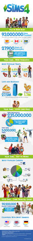 File:TS4 oneyear infographic.jpg
