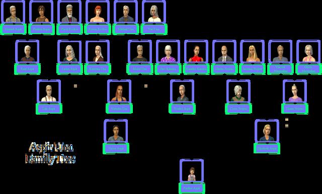 File:Aspir-Una Family Tree.png
