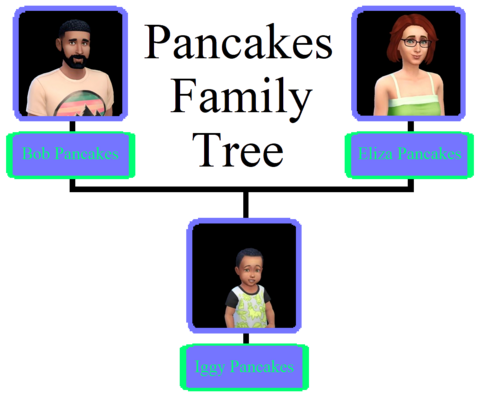 Pancakes Family Tree