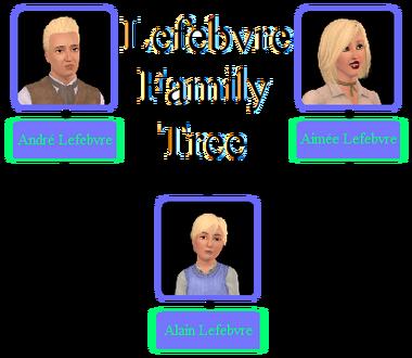 Lefebvre Family Tree